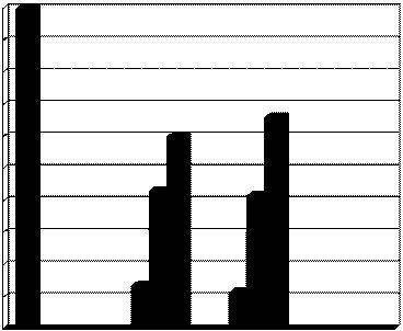 a papillómák kiújulási aránya