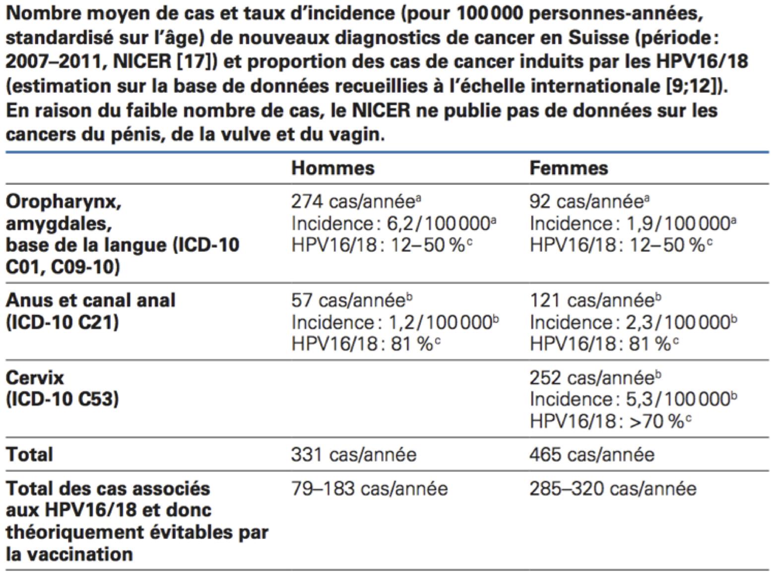 paraziták az emberi test diagnosztizálásában és kezelésében rák papillomavírus hpv