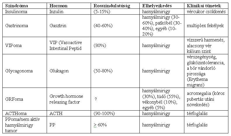 a helminthiasis jelei és kezelése