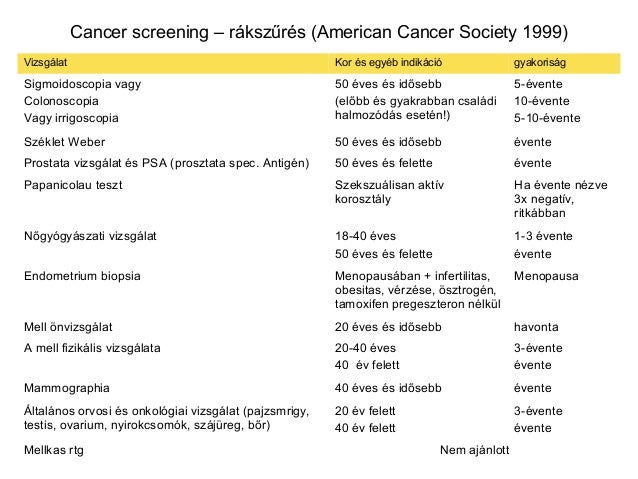 rák és vitaminok b
