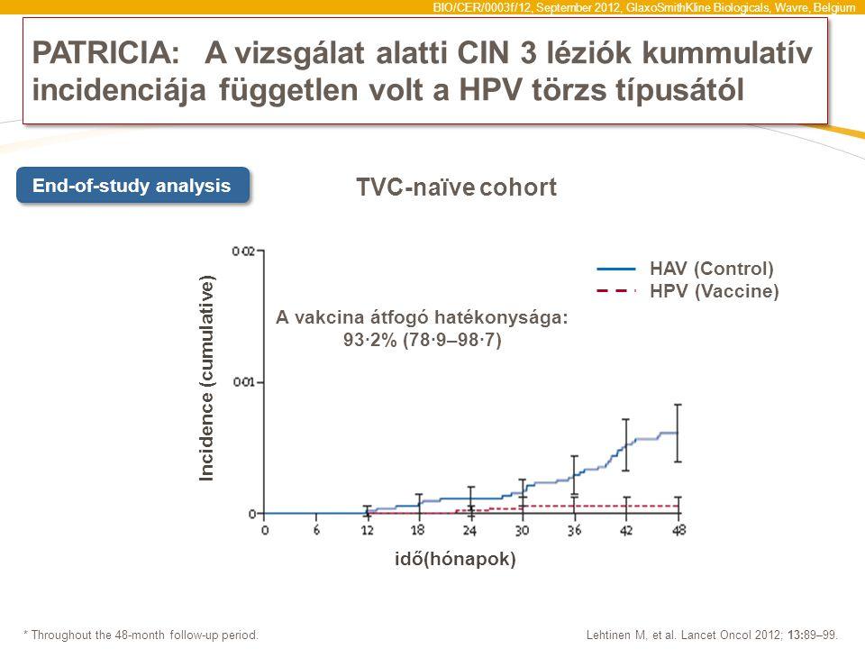 papillomavírus vakcina belgique