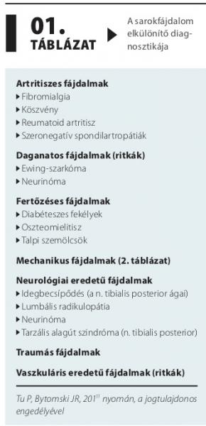 féregpálcikák hol van a helminthosporium sativum