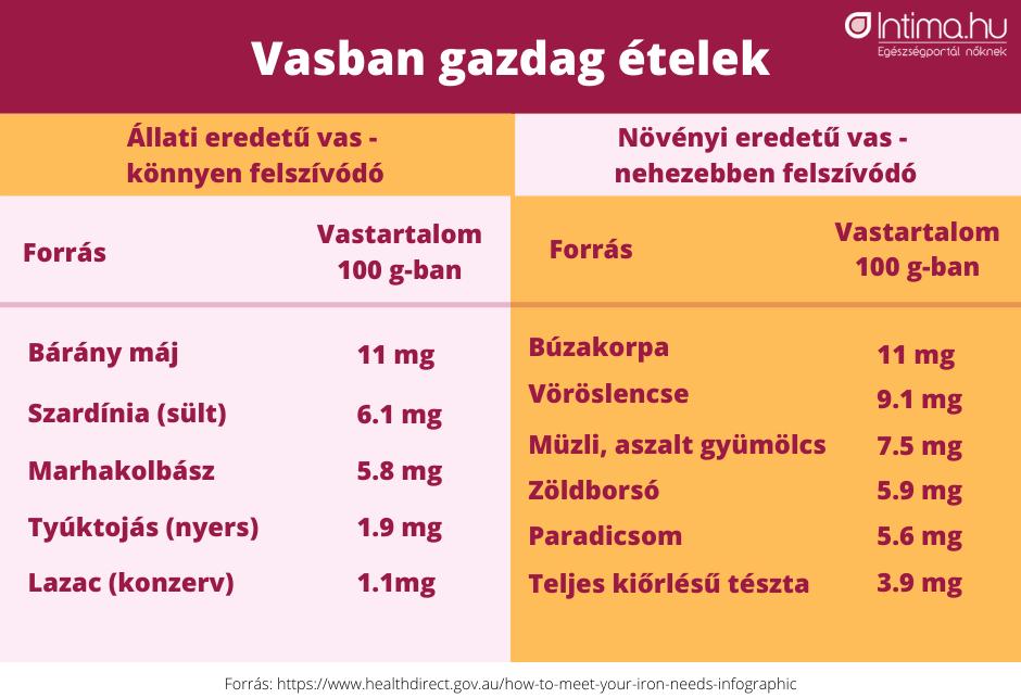 koleretikus gyógyszerek a férgek eltávolítására hólyag papilloma ember tünetei