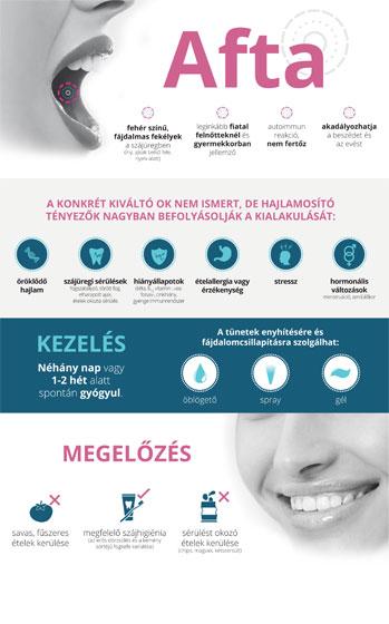 A papillómák kezelése az ajkakon, A HPV-fertőzés tünetei nőkben és férfiakban - Medicover